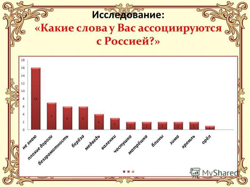 Исследование: «Какие слова у Вас ассоциируются с Россией?»