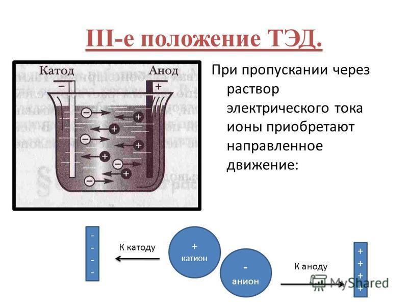 ИОНЫ (по составу) ПРОСТЫЕ Например: Cl - K+K+ СЛОЖНЫЕ Например: NO 3 - SO 4 2-