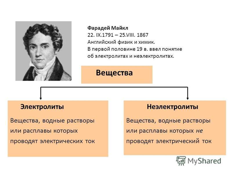 тема: Теория электролитической диссоциации.
