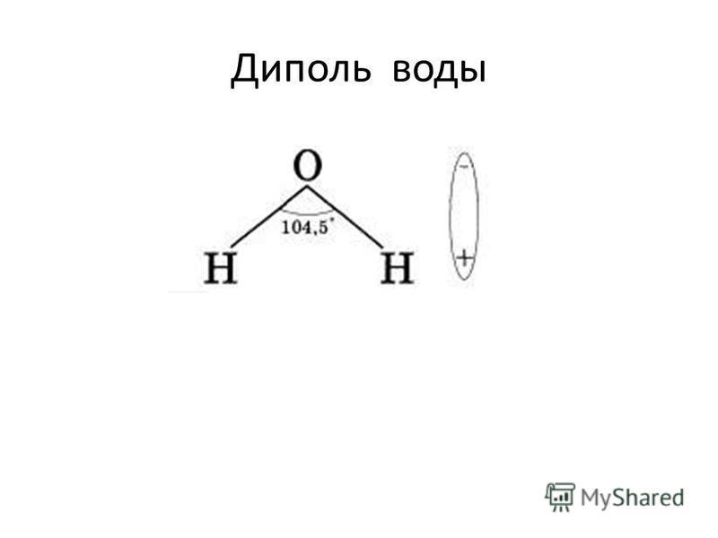 Электролитическая диссоциация- распад электролита на ионы при растворении его в воде или расплавлении Ионы – заряженные частицы Na - e - Na + Нейтральная положительный частица ион Cl + e - Cl - Нейтральная отрицательный частица ион