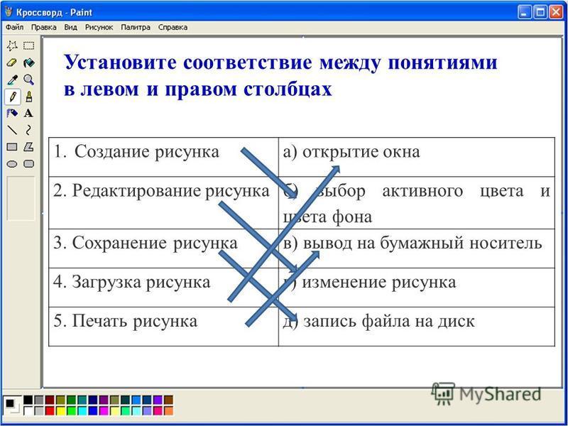 1. Создание рисунка) открытие окна 2. Редактирование рисунка б) выбор активного цвета и цвета фона 3. Сохранение рисунков) вывод на бумажный носитель 4. Загрузка рисункаг) изменение рисунка 5. Печать рисункад) запись файла на диск Установите соответс