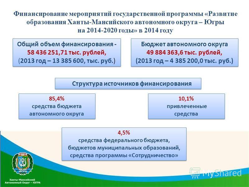 Финансирование мероприятий государственной программы «Развитие образования Ханты-Мансийского автономного округа – Югры на 2014-2020 годы» в 2014 году Общий объем финансирования - 58 436 251,71 тыс. рублей, (2013 год – 13 385 600, тыс. руб.) Общий объ
