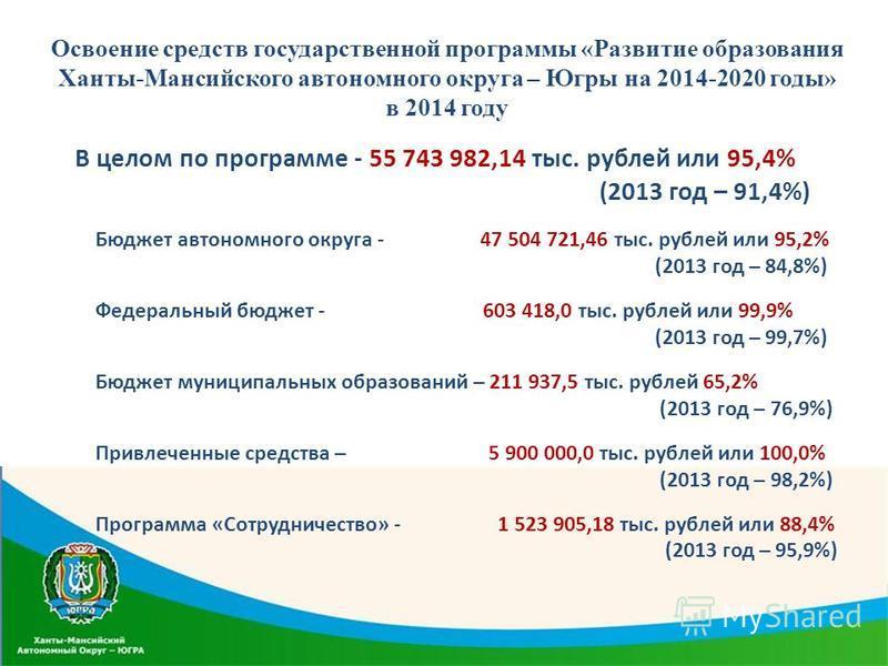 Освоение средств государственной программы «Развитие образования Ханты-Мансийского автономного округа – Югры на 2014-2020 годы» в 2014 году В целом по программе - 55 743 982,14 тыс. рублей или 95,4% (2013 год – 91,4%) Бюджет автономного округа - 47 5