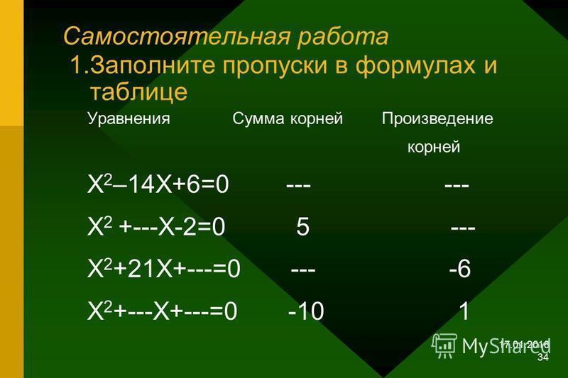 17.01.2016 33 Составьте квадратное уравнение. -3 и –5 z 2 + 8z + 15 = 0
