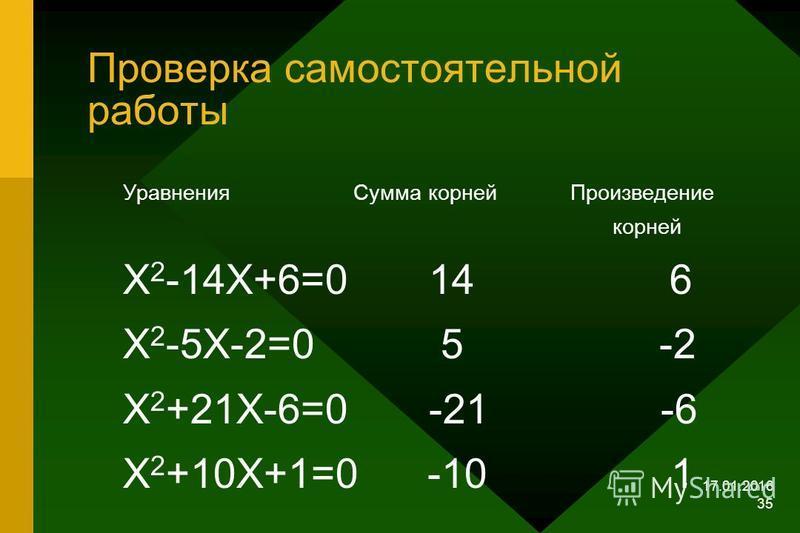 17.01.2016 34 Самостоятельная работа 1. Заполните пропуски в формулах и таблице Уравнения Сумма корней Произведение корней Х 2 –14Х+6=0 --- --- Х 2 +---Х-2=0 5 --- Х 2 +21Х+---=0 --- -6 Х 2 +---Х+---=0 -10 1