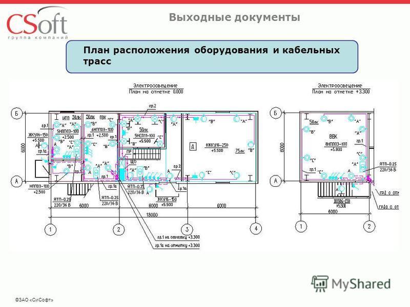 ©ЗАО «Си Софт» Выходные документы План расположения оборудования и кабельных трасс