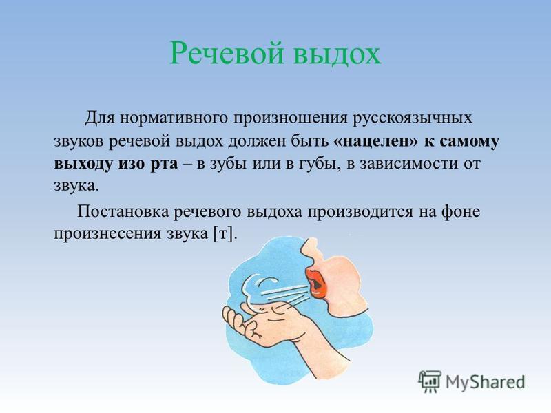 Речевой выдох Для нормативного произношения русскоязычных звуков речевой выдох должен быть «нацелен» к самому выходу изо рта – в зубы или в губы, в зависимости от звука. Постановка речевого выдоха производится на фоне произнесения звука [т].