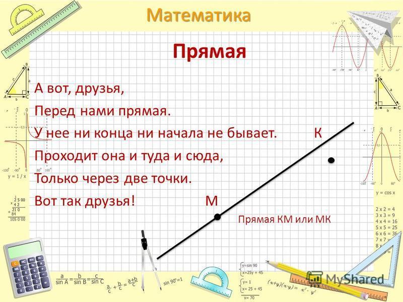 Математика Прямая А вот, друзья, Перед нами прямая. У нее ни конца ни начала не бывает. К Проходит она и туда и сюда, Только через две точки. Вот так друзья! М Прямая КМ или МК