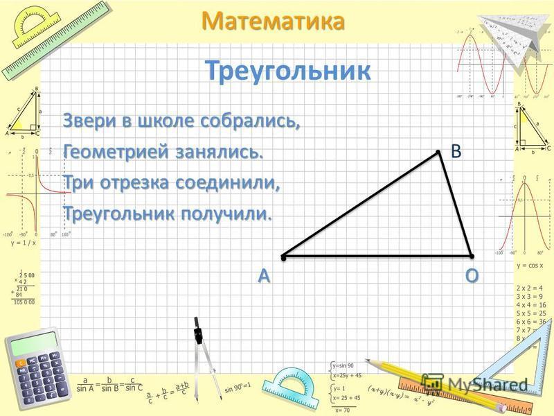 Математика Треугольник Звери в школе собрались, Геометрией занялись. Геометрией занялись. В Три отрезка соединили, Треугольник получили. А О А О