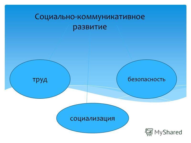 Социально-коммуникативное развитие труд безопасность социализация