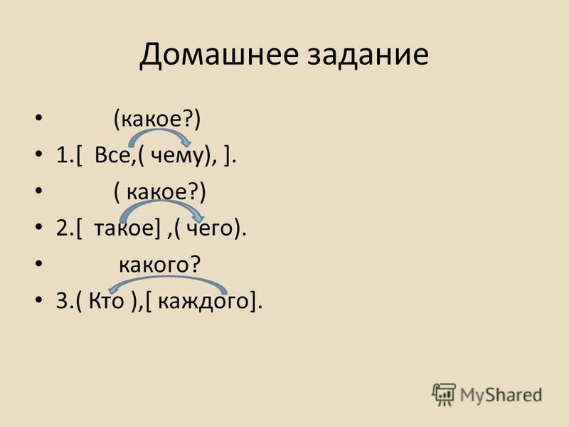 Домашнее задание (какое?) 1.[ Все,( чему), ]. ( какое?) 2.[ такое],( чего). какого? 3.( Кто ),[ каждого].