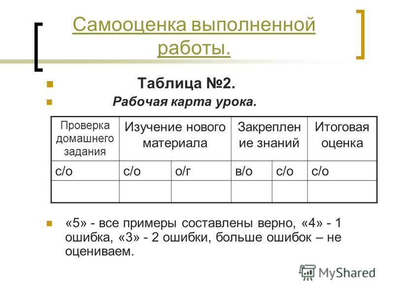 Таблица 2. Рабочая карта урока. «5» - все примеры составлены верно, «4» - 1 ошибка, «3» - 2 ошибки, больше ошибок – не оцениваем. Самооценка выполненной работы. Проверка домашнего задания Изучение нового материала Закреплен ие знаний Итоговая оценка