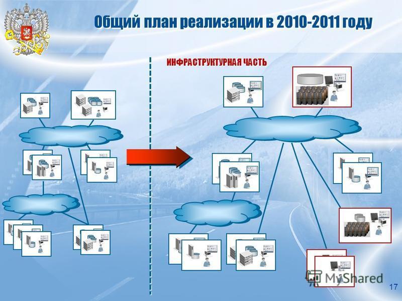 17 Общий план реализации в 2010-2011 году ИНФРАСТРУКТУРНАЯ ЧАСТЬ