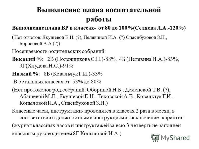 Выполнение плана воспитательной работы Выполнение плана ВР в классах- от 80 до 100%(Селяева Л.А.-120%) ( Нет отчетов: Якушевой Е.Н. (?), Пелявиной И.А. (?) Спасибуховой З.Н., Борисовой А.А.(?)) Посещаемость родительских собраний: Высокий %: 2В (Поден