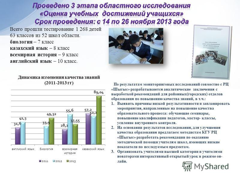 Всего прошли тестирование 1 268 детей 63 классов из 52 школ области. биология – 7 класс казахский язык – 8 класс всемирная история – 9 класс английский язык – 10 класс. По результатам мониторинговых исследований совместно с РЦ «Шыгыс» разрабатываются