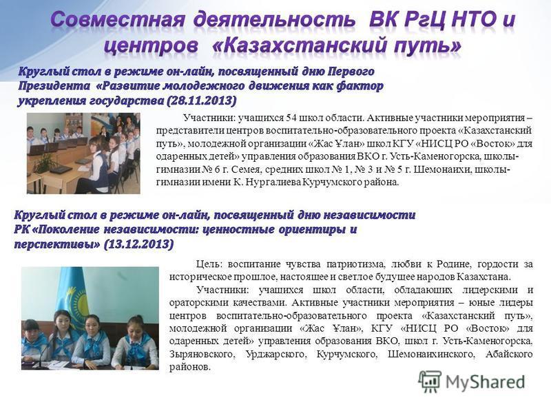 Цель: воспитание чувства патриотизма, любви к Родине, гордости за историческое прошлое, настоящее и светлое будущее народов Казахстана. Участники: учащихся школ области, обладающих лидерскими и ораторскими качествами. Активные участники мероприятия –