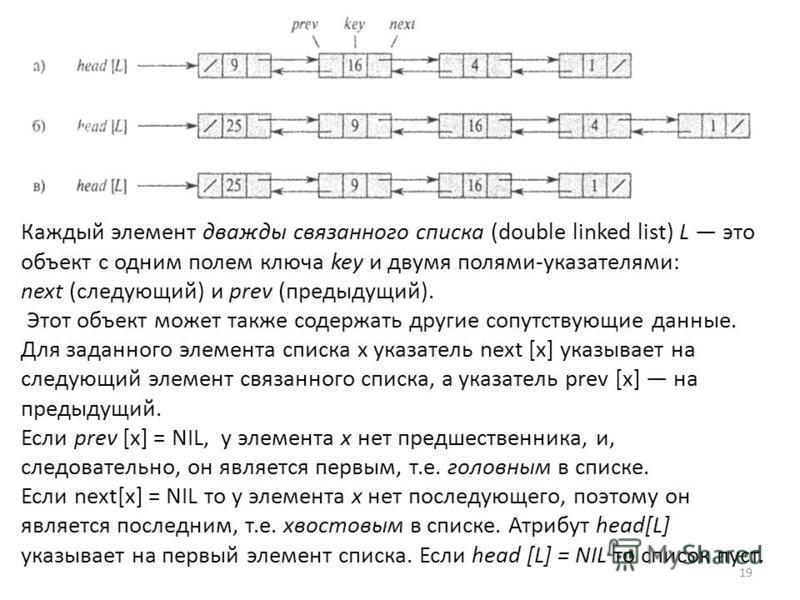 Каждый элемент дважды связанного списка (double linked list) L это объект с одним полем ключа key и двумя полями-указателями: next (следующий) и prev (предыдущий). Этот объект может также содержать другие сопутствующие данные. Для заданного элемента