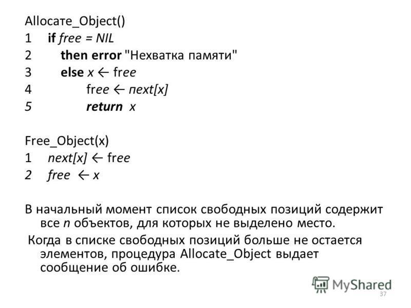 Аllосате_Оbjеct() 1 if frее = NIL 2 then error