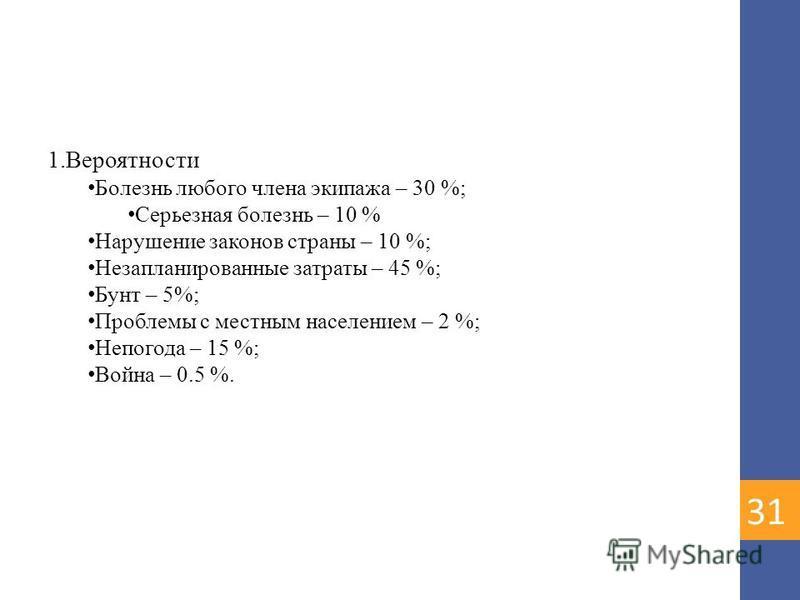 1. Вероятности Болезнь любого члена экипажа – 30 %; Серьезная болезнь – 10 % Нарушение законов страны – 10 %; Незапланированные затраты – 45 %; Бунт – 5%; Проблемы с местным населением – 2 %; Непогода – 15 %; Война – 0.5 %. 31