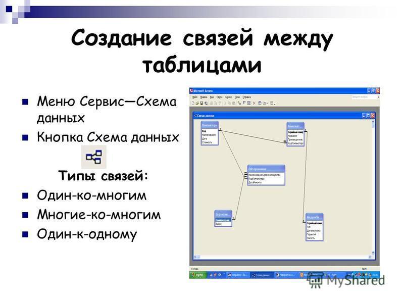 Создание связей между таблицами Меню Сервис Схема данных Кнопка Схема данных Типы связей: Один-ко-многим Многие-ко-многим Один-к-одному