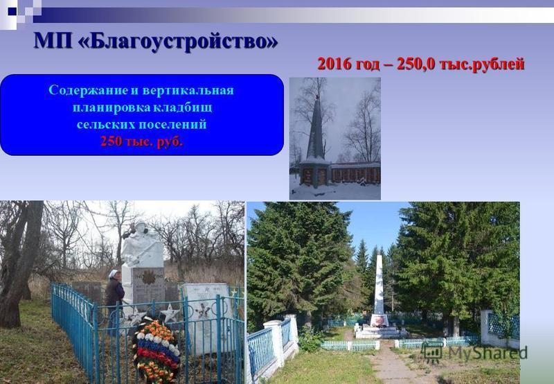 8 МП «Благоустройство» Содержание и вертикальная планировка кладбищ сельских поселений 250 тыс. руб. 2016 год – 250,0 тыс.рублей