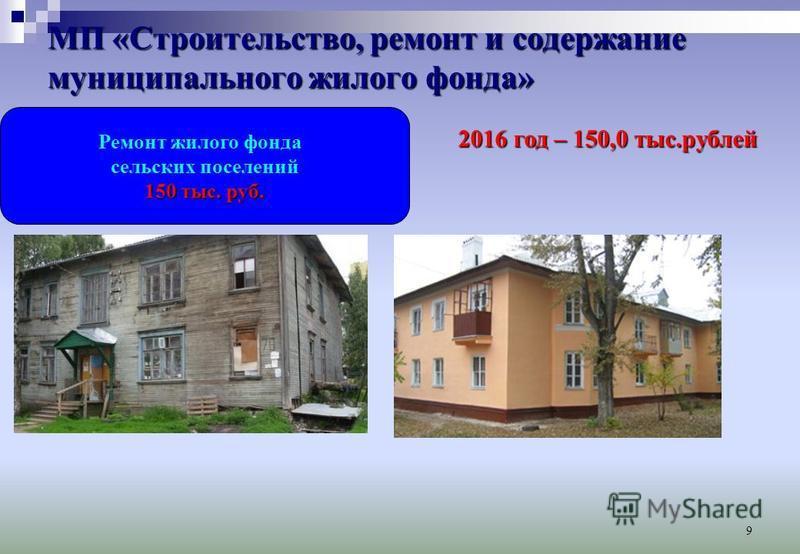 9 МП «Строительство, ремонт и содержание муниципального жилого фонда» Ремонт жилого фонда сельских поселений 150 тыс. руб. 2016 год – 150,0 тыс.рублей