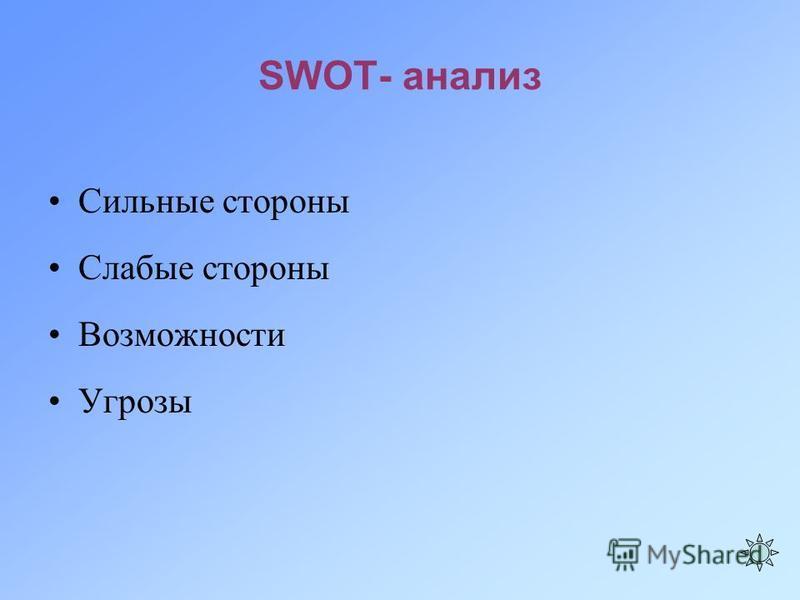 SWOT- анализ Сильные стороны Слабые стороны Возможности Угрозы