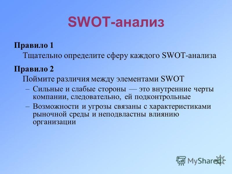SWOT-анализ Правило 1 Тщательно определите сферу каждого SWOT-анализа Правило 2 Поймите различия между элементами SWOT –Сильные и слабые стороны это внутренние черты компании, следовательно, ей подконтрольные –Возможности и угрозы связаны с характери