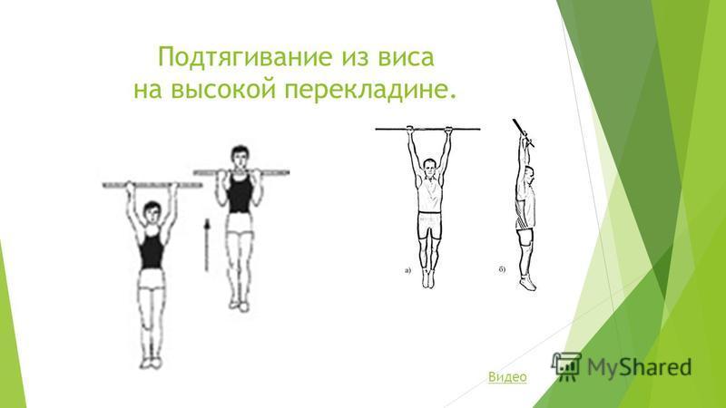 Подтягивание из виса на высокой перекладине. Видео