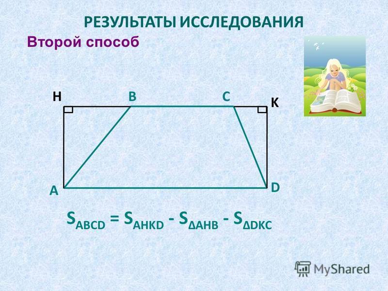 РЕЗУЛЬТАТЫ ИССЛЕДОВАНИЯ K H D CB A S ABCD = S AHKD - S ΔAHB - S ΔDKC Второй способ