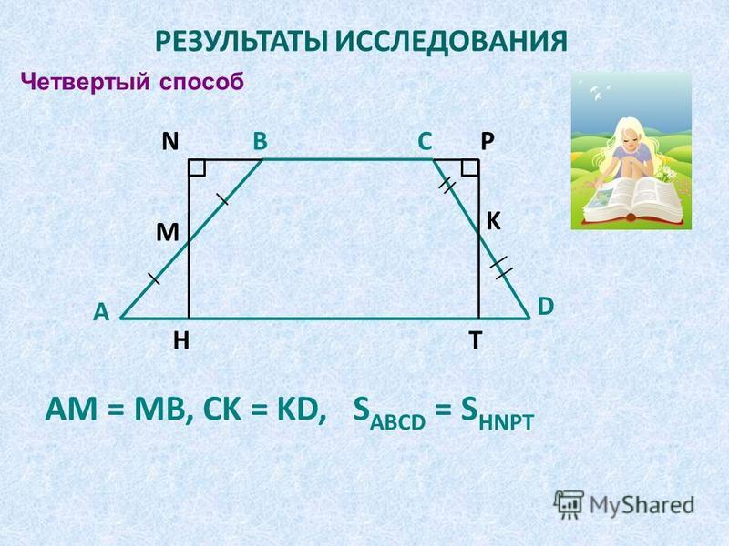 РЕЗУЛЬТАТЫ ИССЛЕДОВАНИЯ H PN K M D CB A T AM = MB, CK = KD, S ABCD = S HNPT Четвертый способ
