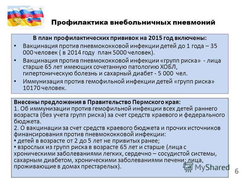 Профилактика внебольничных пневмоний В план профилактических прививок на 2015 год включены: Вакцинация против пневмококковой инфекции детей до 1 года – 35 000 человек ( в 2014 году план 5000 человек). Вакцинация против пневмококковой инфекции «групп