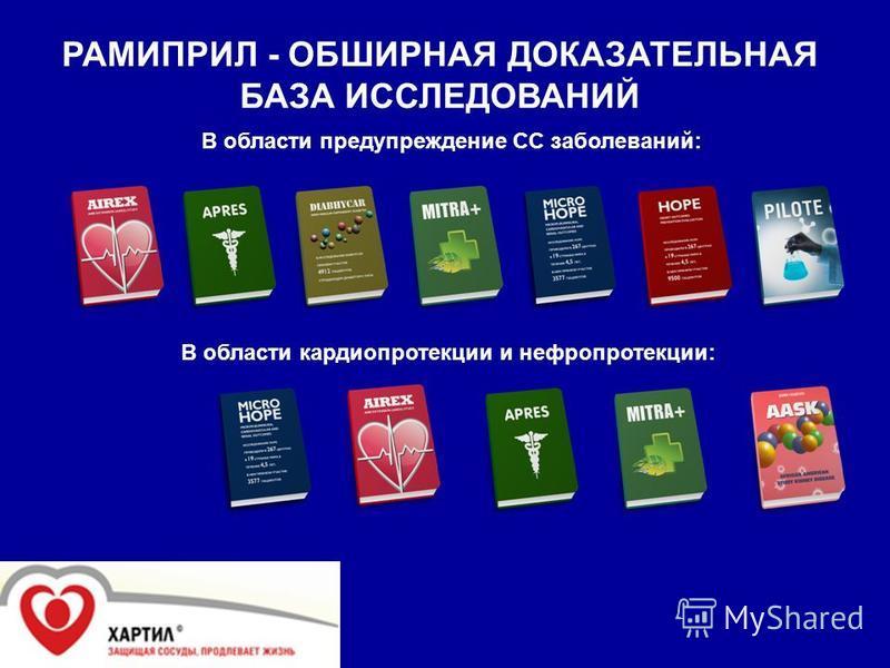 РАМИПРИЛ - ОБШИРНАЯ ДОКАЗАТЕЛЬНАЯ БАЗА ИССЛЕДОВАНИЙ В области предупреждение СС заболеваний: В области кардиопротекции и нефропротекции: