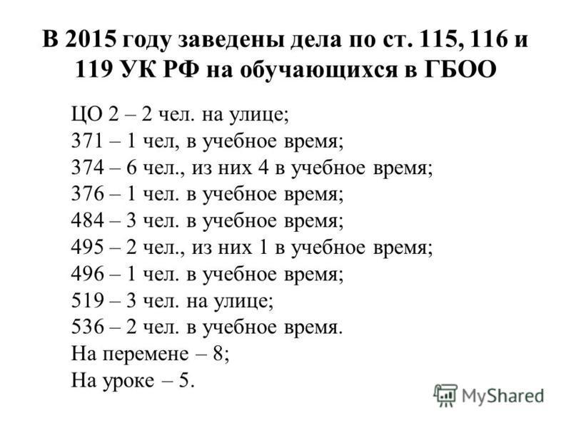 В 2015 году заведены дела по ст. 115, 116 и 119 УК РФ на обучающихся в ГБОО ЦО 2 – 2 чел. на улице; 371 – 1 чел, в учебное время; 374 – 6 чел., из них 4 в учебное время; 376 – 1 чел. в учебное время; 484 – 3 чел. в учебное время; 495 – 2 чел., из них