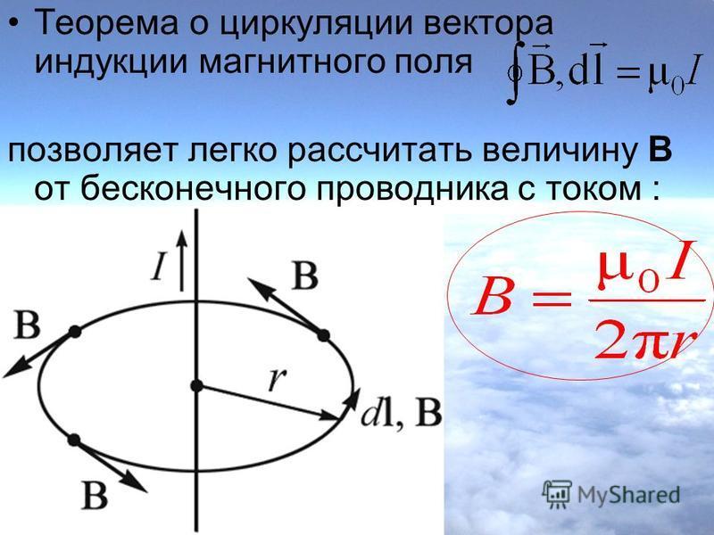 Теорема о циркуляции вектора индукции магнитного поля позволяет легко рассчитать величину В от бесконечного проводника с током :. Рис. 2.10