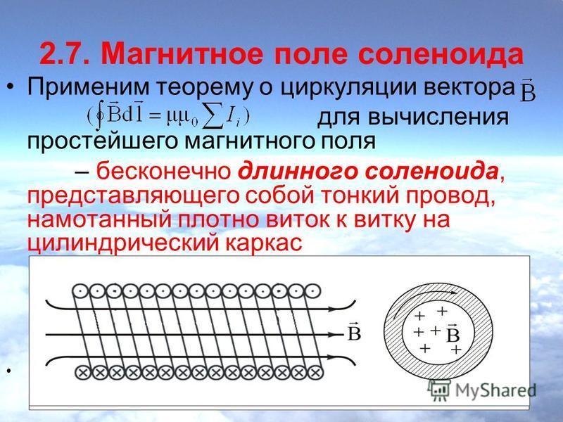 2.7. Магнитное поле соленоида Применим теорему о циркуляции вектора для вычисления простейшего магнитного поля – бесконечно длинного соленоида, представляющего собой тонкий провод, намотанный плотно виток к витку на цилиндрический каркас