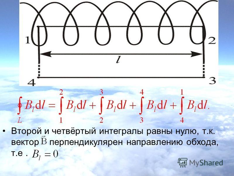 Второй и четвёртый интегралы равны нулю, т.к. вектор перпендикулярен направлению обхода, т.е.
