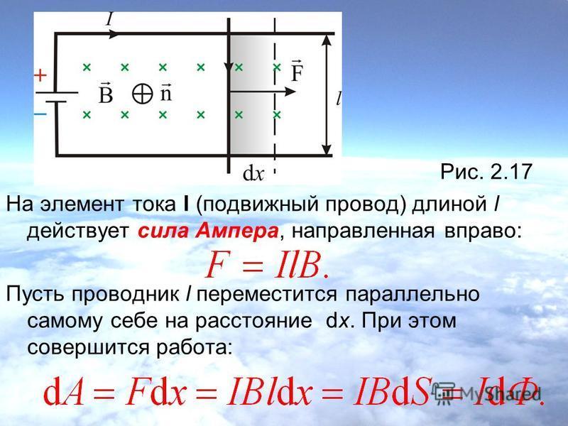 Рис. 2.17 На элемент тока I (подвижный провод) длиной l действует сила Ампера, направленная вправо: Пусть проводник l переместится параллельно самому себе на расстояние dx. При этом совершится работа: