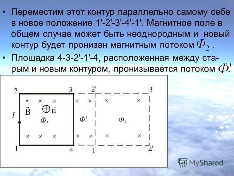 Переместим этот контур параллельно самому себе в новое положение 1'-2'-3'-4'-1'. Магнитное поле в общем случае может быть неоднородным и новый контур будет пронизан магнитным потоком. Площадка 4-3-2'-1'-4, расположенная между ста- рым и новым контуро