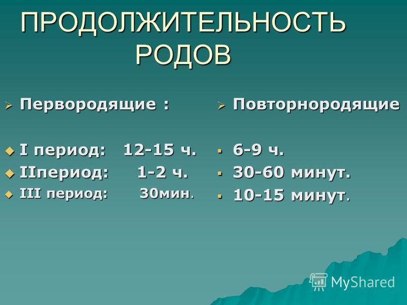 ПРОДОЛЖИТЕЛЬНОСТЬ РОДОВ Первородящие : Первородящие : I период: 12-15 ч. I период: 12-15 ч. IIпериод: 1-2 ч. IIпериод: 1-2 ч. III период: 30 мин. III период: 30 мин. Повторнородящие Повторнородящие 6-9 ч. 6-9 ч. 30-60 минут. 30-60 минут. 10-15 минут.