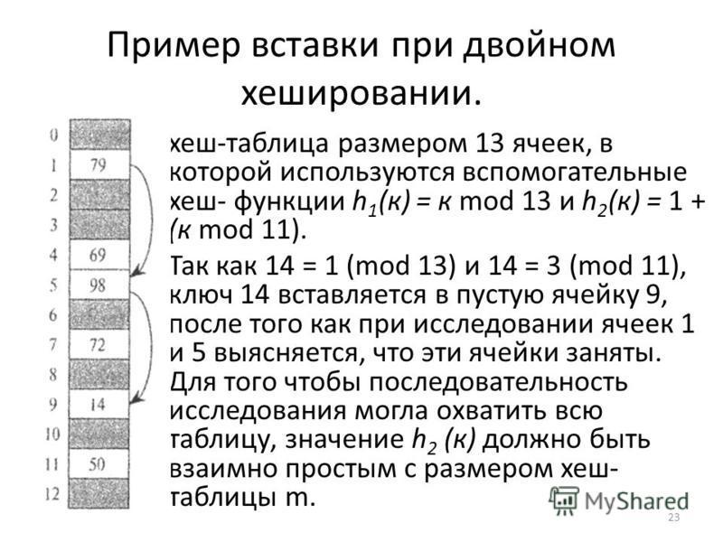 Пример вставки при двойном хешировании. хеш-таблица размером 13 ячеек, в которой используются вспомогательные хеш- функции h 1 (к) = к mod 13 и h 2 (к) = 1 + (к mod 11). Так как 14 = 1 (mod 13) и 14 = 3 (mod 11), ключ 14 вставляется в пустую ячейку 9