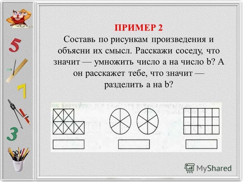 ПРИМЕР 2 Составь по рисункам произведения и объясни их смысл. Расскажи соседу, что значит умножить число а на число b? А он расскажет тебе, что значит разделить а на b?