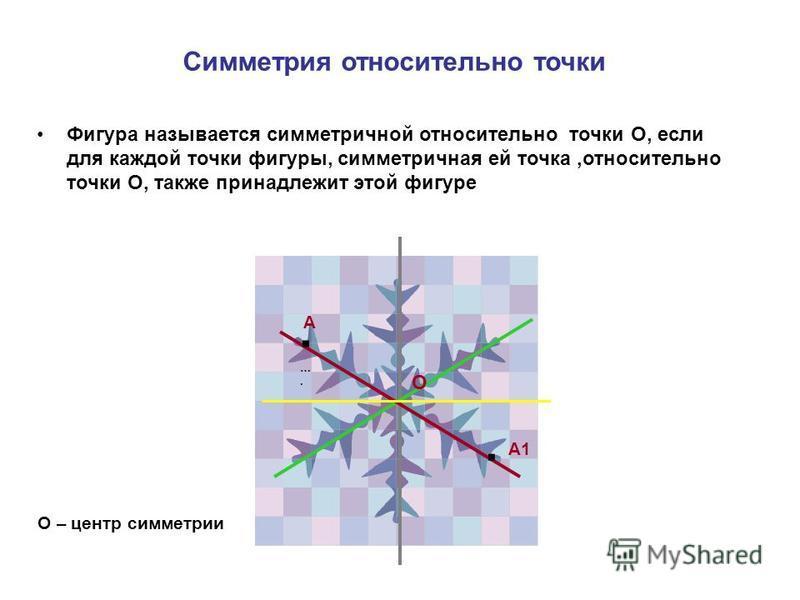 Симметрия относительно точки ….…. Фигура называется симметричной относительно точки О, если для каждой точки фигуры, симметричная ей точка,относительно точки О, также принадлежит этой фигуре.. А А1 О О – центр симметрии
