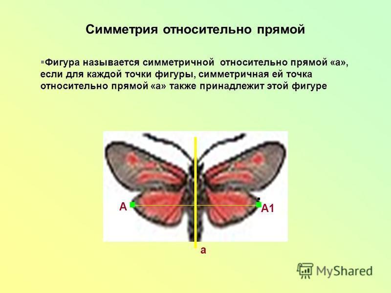 Симметрия относительно прямой Фигура называется симметричной относительно прямой «а», если для каждой точки фигуры, симметричная ей точка относительно прямой «а» также принадлежит этой фигуре а. А.. А1