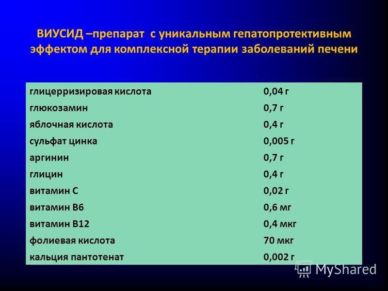 глицерризировая кислота 0,04 г глюкозамин 0,7 г яблочная кислота 0,4 г сульфат цинка 0,005 г аргинин 0,7 г глицин 0,4 г витамин С0,02 г витамин В60,6 мг витамин В120,4 мкг фолиевая кислота 70 мкг кальция пантотенат 0,002 г ВИУСИД –препарат с уникальн