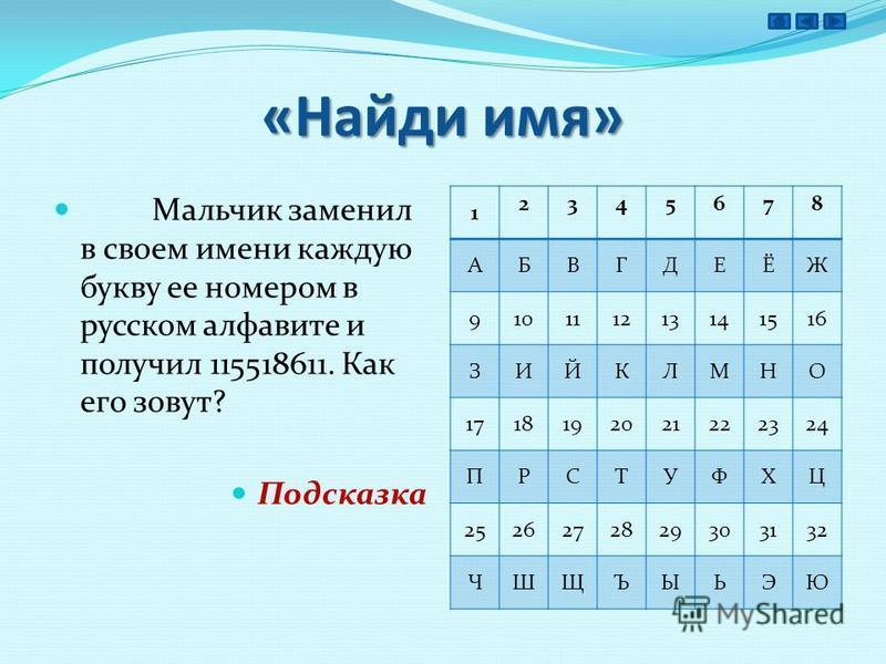 «Найди имя» Мальчик заменил в своем имени каждую букву ее номером в русском алфавите и получил 115518611. Как его зовут? Подсказка 1 2345678 АБВГДЕЁЖ 910111213141516 ЗИЙКЛМНО 1718192021222324 ПРСТУФХЦ 2526272829303132 ЧШЩЪЫЬЭЮ