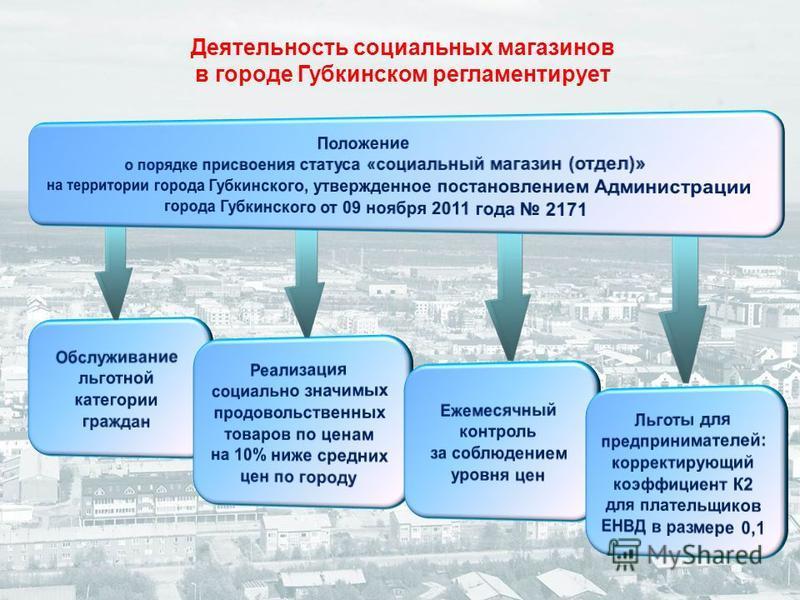 Деятельность социальных магазинов в городе Губкинском регламентирует