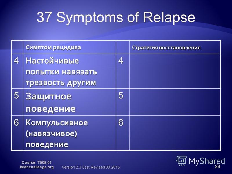 37 Symptoms of Relapse Симптом рецидива Стратегия восстановления 4 Настойчивые попытки навязать трезвость другим 4 5 Защитное поведение 5 6 Компульсивное (навязчивое) поведение 6 24 Version 2.3 Last Revised 08-2015 Course T509.01 iteenchallenge.org