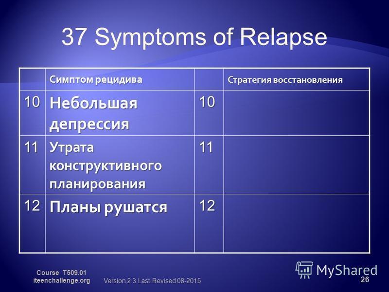 37 Symptoms of Relapse Симптом рецидива Стратегия восстановления 10 Небольшая депрессия 10 11 Утрата конструктивного планирования 11 12 Планы рушатся 12 26 Version 2.3 Last Revised 08-2015 Course T509.01 iteenchallenge.org