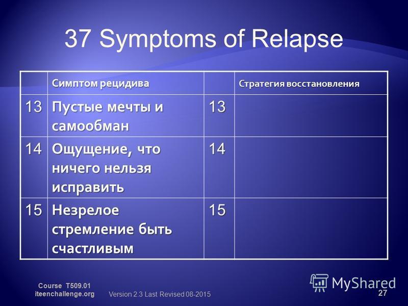 37 Symptoms of Relapse Симптом рецидива Стратегия восстановления 13 Пустые мечты и самообман 13 14 Ощущение, что ничего нельзя исправить 14 15 Незрелое стремление быть счастливым 15 27 Version 2.3 Last Revised 08-2015 Course T509.01 iteenchallenge.or